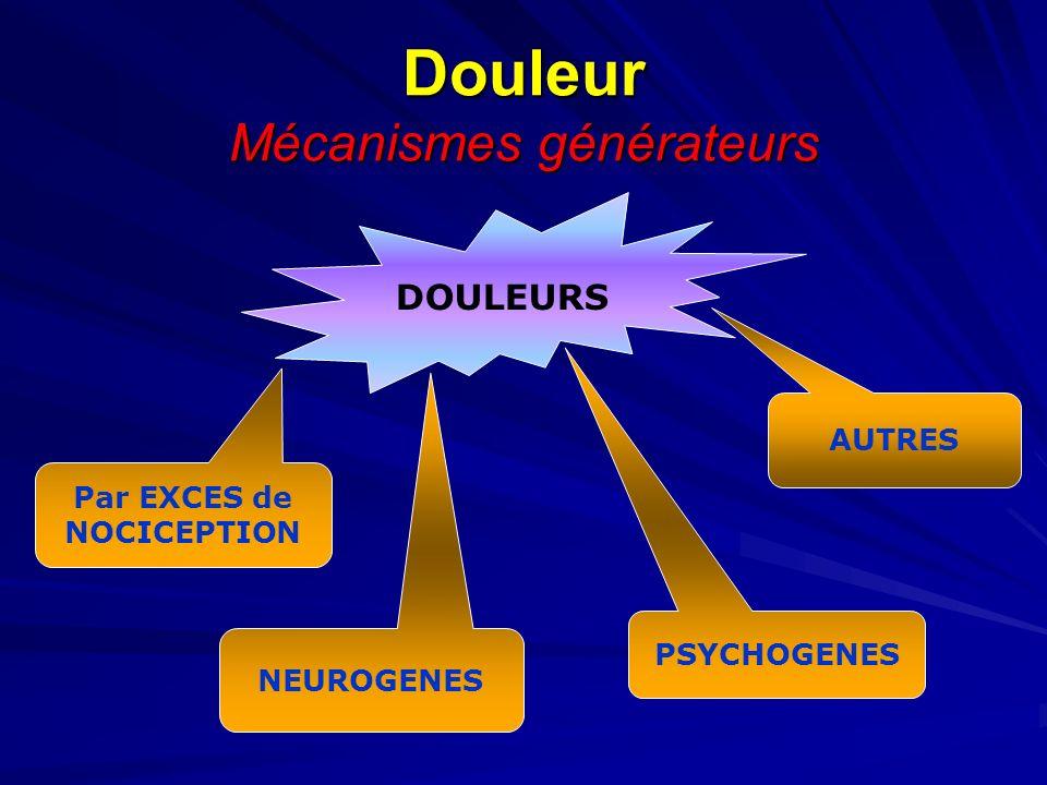 Douleur Mécanismes générateurs DOULEURS Par EXCES de NOCICEPTION NEUROGENES PSYCHOGENES AUTRES