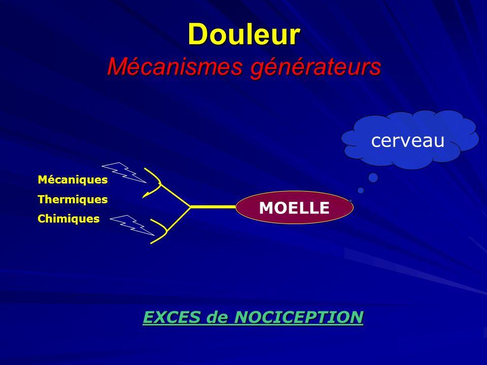 Douleur Mécanismes générateurs MOELLE cerveau Mécaniques Thermiques Chimiques EXCES de NOCICEPTION