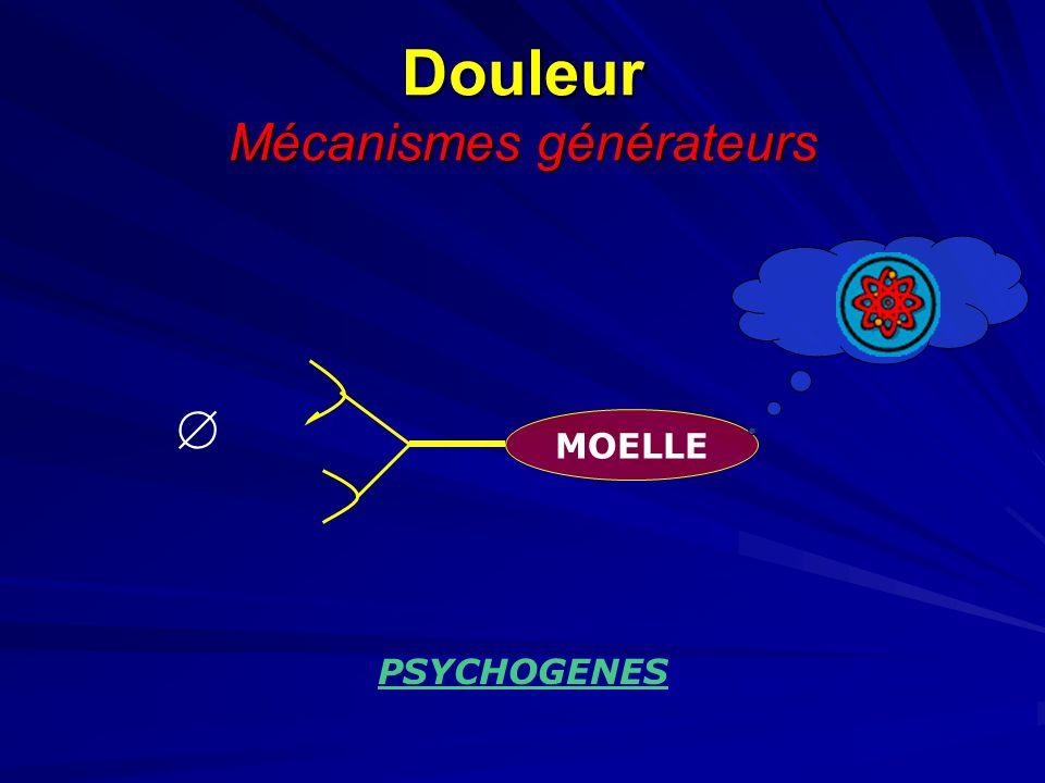 Douleur Mécanismes générateurs MOELLE PSYCHOGENES
