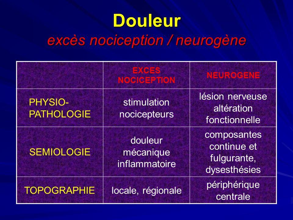 Douleur excès nociception / neurogène EXCES NOCICEPTION NEUROGENE PHYSIO- PATHOLOGIE stimulation nocicepteurs lésion nerveuse altération fonctionnelle