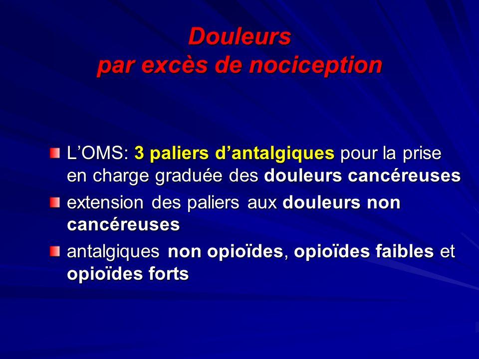 Douleurs par excès de nociception LOMS: 3 paliers dantalgiques pour la prise en charge graduée des douleurs cancéreuses extension des paliers aux doul