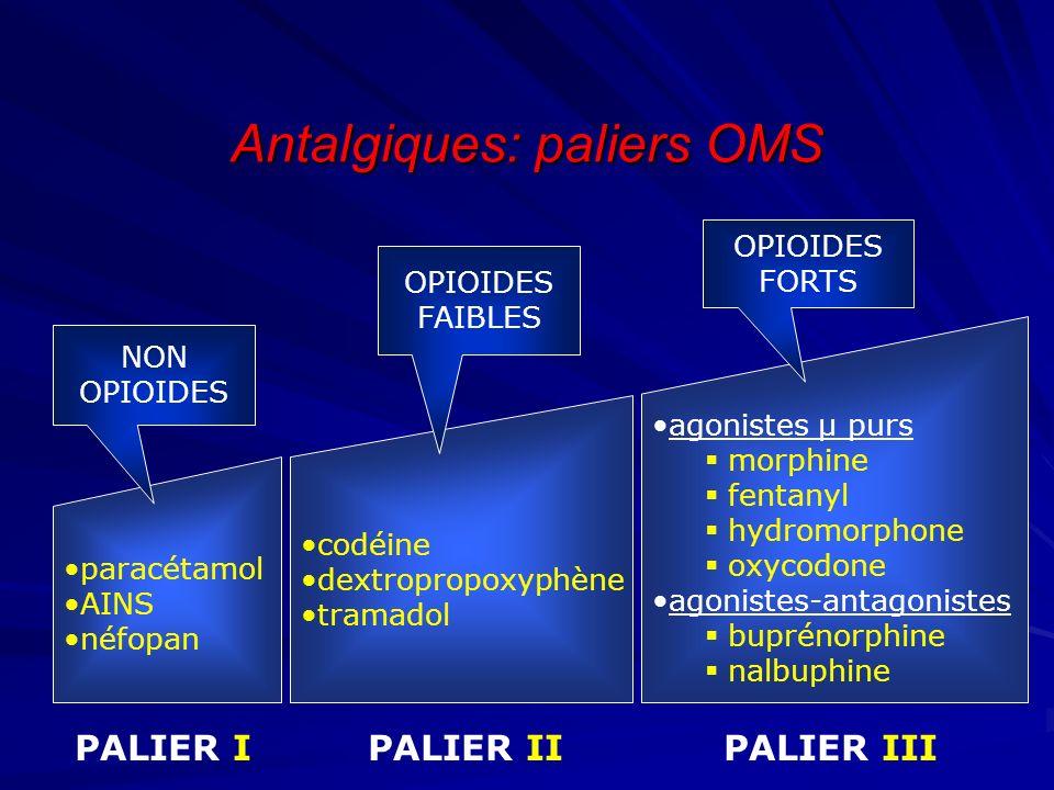 Antalgiques: paliers OMS paracétamol AINS néfopan codéine dextropropoxyphène tramadol agonistes µ purs morphine fentanyl hydromorphone oxycodone agoni