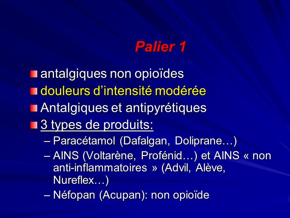 Palier 1 antalgiques non opioïdes douleurs dintensité modérée Antalgiques et antipyrétiques 3 types de produits: –Paracétamol (Dafalgan, Doliprane…) –