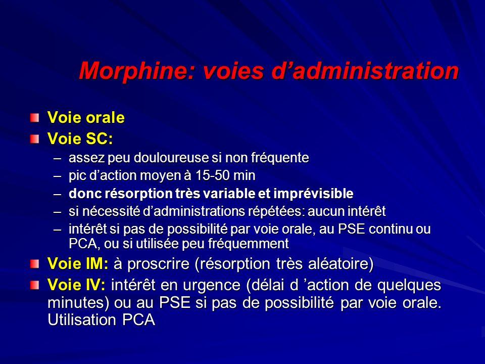 Morphine: voies dadministration Voie orale Voie SC: –assez peu douloureuse si non fréquente –pic daction moyen à 15-50 min –donc résorption très varia