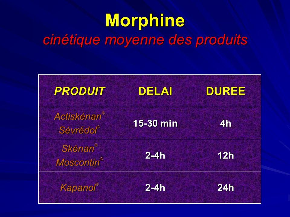 Morphine cinétique moyenne des produits PRODUITDELAIDUREE Actiskénan ® Sévrédol ® 15-30 min 4h Skénan ® Moscontin ® 2-4h12h Kapanol ® 2-4h24h