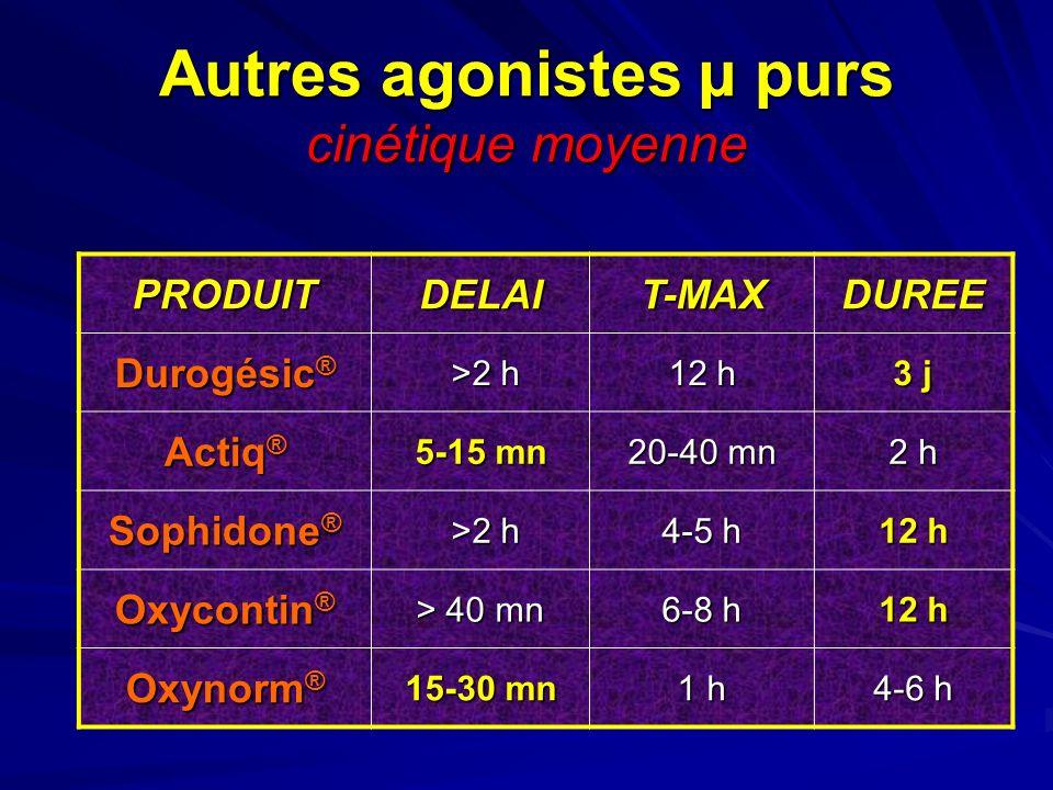 Autres agonistes µ purs cinétique moyenne PRODUITDELAIT-MAXDUREE Durogésic ® >2 h >2 h 12 h 3 j Actiq ® 5-15 mn 20-40 mn 2 h Sophidone ® >2 h >2 h 4-5