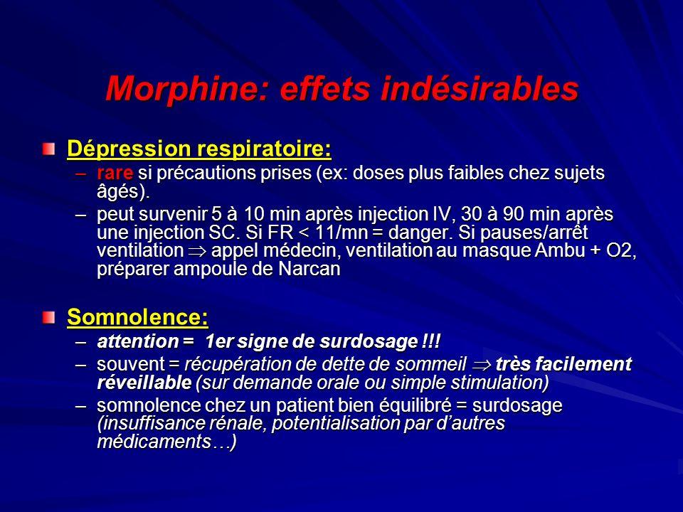 Morphine: effets indésirables Dépression respiratoire: –rare si précautions prises (ex: doses plus faibles chez sujets âgés). –peut survenir 5 à 10 mi