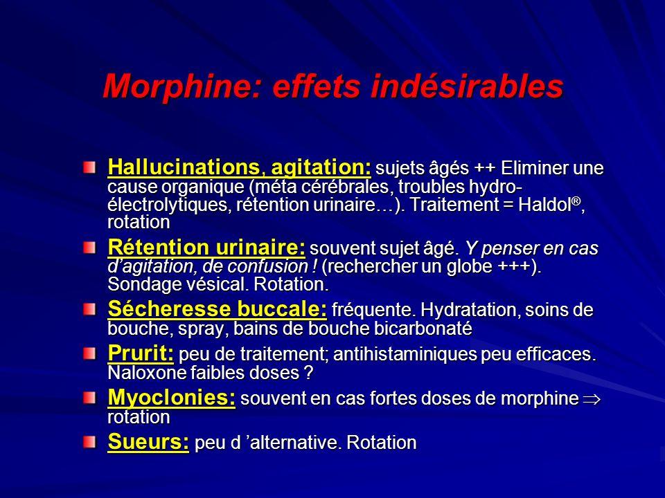 Morphine: effets indésirables Hallucinations, agitation: sujets âgés ++ Eliminer une cause organique (méta cérébrales, troubles hydro- électrolytiques