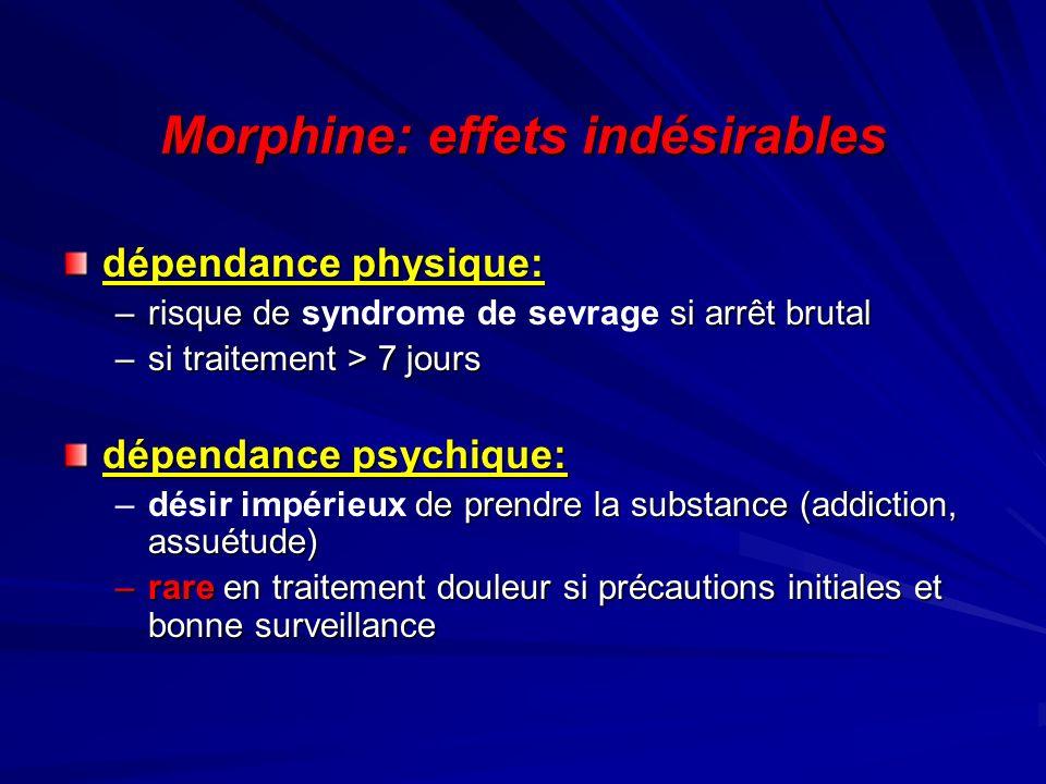 Morphine: effets indésirables dépendance physique: –risque de si arrêt brutal –risque de syndrome de sevrage si arrêt brutal –si traitement > 7 jours