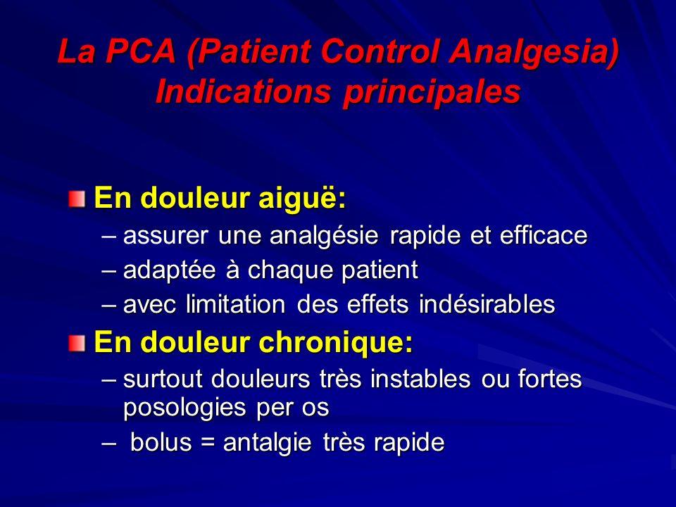 La PCA (Patient Control Analgesia) Indications principales En douleur aiguë: – une analgésie rapide et efficace –assurer une analgésie rapide et effic