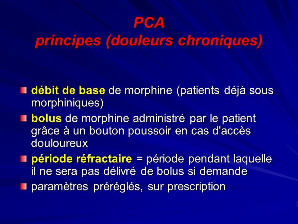 PCA principes (douleurs chroniques) débit de base de morphine (patients déjà sous morphiniques) bolus de morphine administré par le patient grâce à un