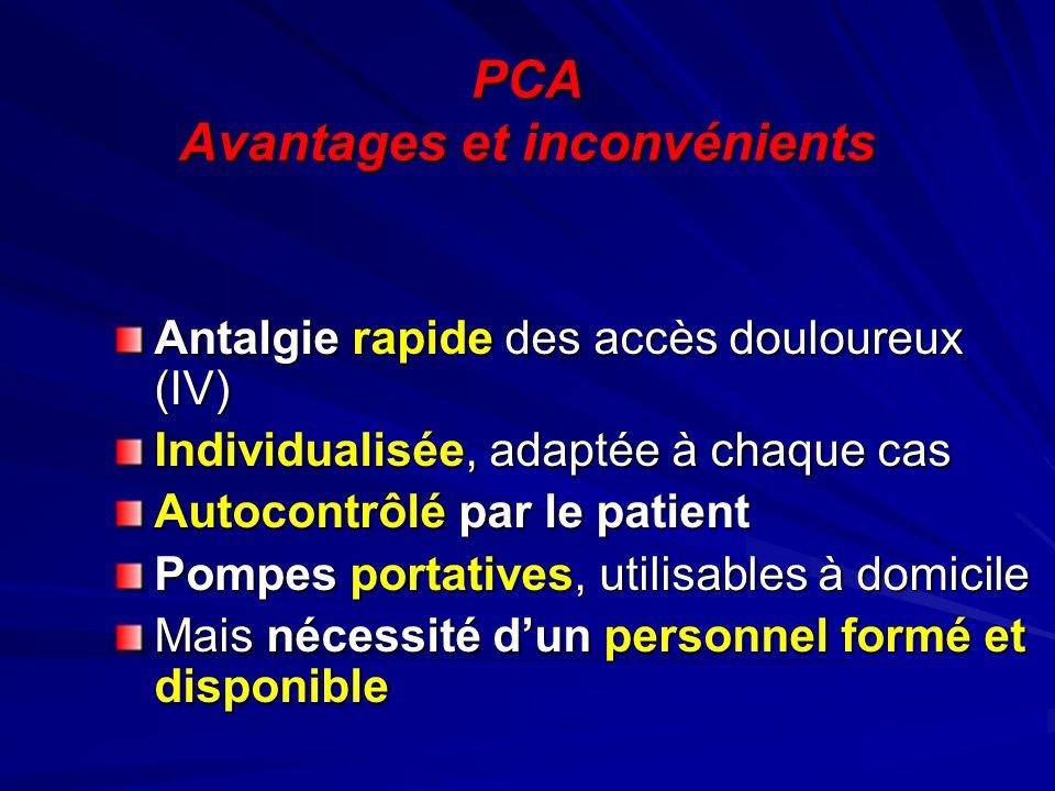 PCA Avantages et inconvénients Antalgie rapide des accès douloureux (IV) Individualisée, adaptée à chaque cas Autocontrôlé par le patient Pompes porta