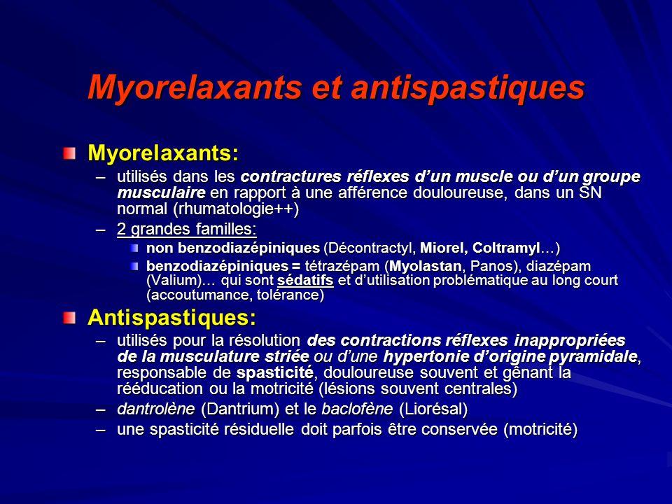 Myorelaxants et antispastiques Myorelaxants: –utilisés dans les contractures réflexes dun muscle ou dun groupe musculaire en rapport à une afférence d