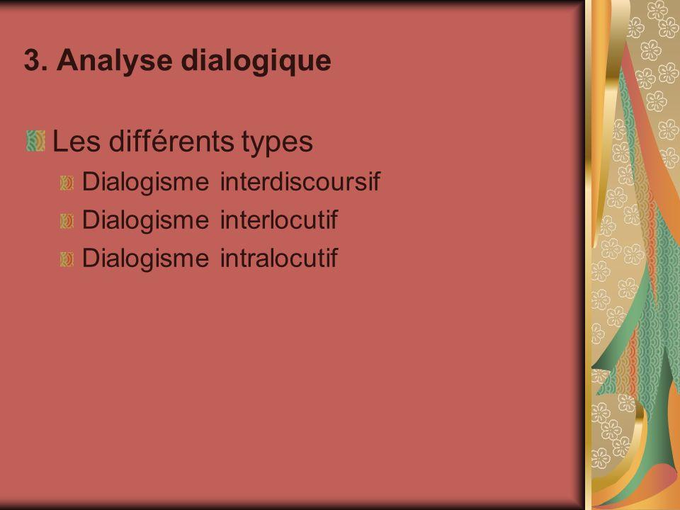 3. Analyse dialogique Les différents types Dialogisme interdiscoursif Dialogisme interlocutif Dialogisme intralocutif