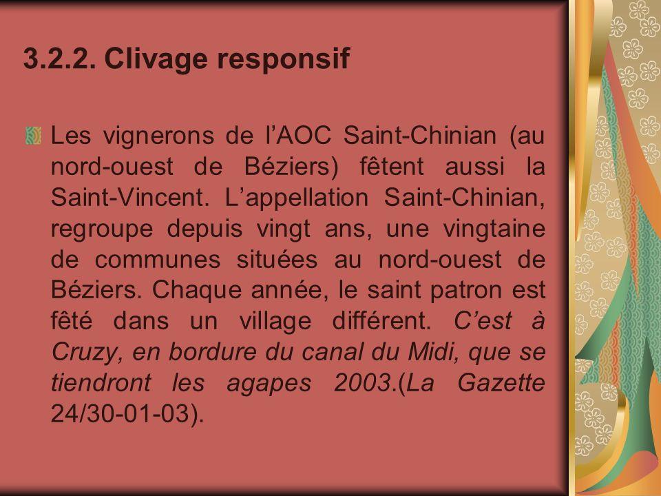 3.2.2. Clivage responsif Les vignerons de lAOC Saint-Chinian (au nord-ouest de Béziers) fêtent aussi la Saint-Vincent. Lappellation Saint-Chinian, reg