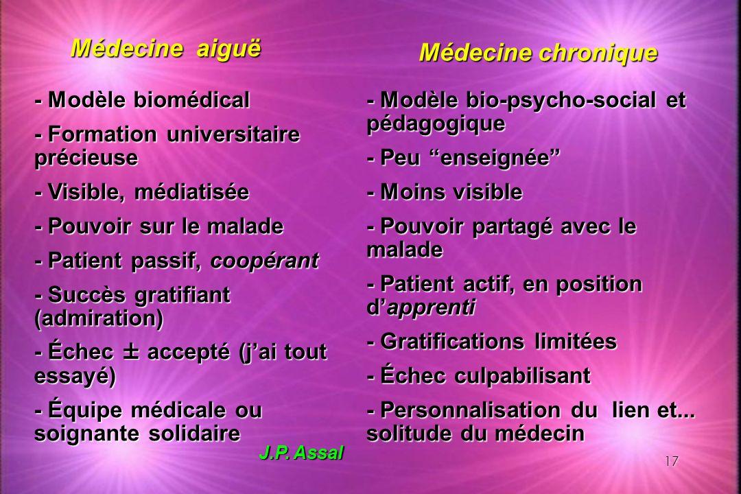 17 Médecine aiguë - Modèle biomédical - Formation universitaire précieuse - Visible, médiatisée - Pouvoir sur le malade - Patient passif, coopérant -