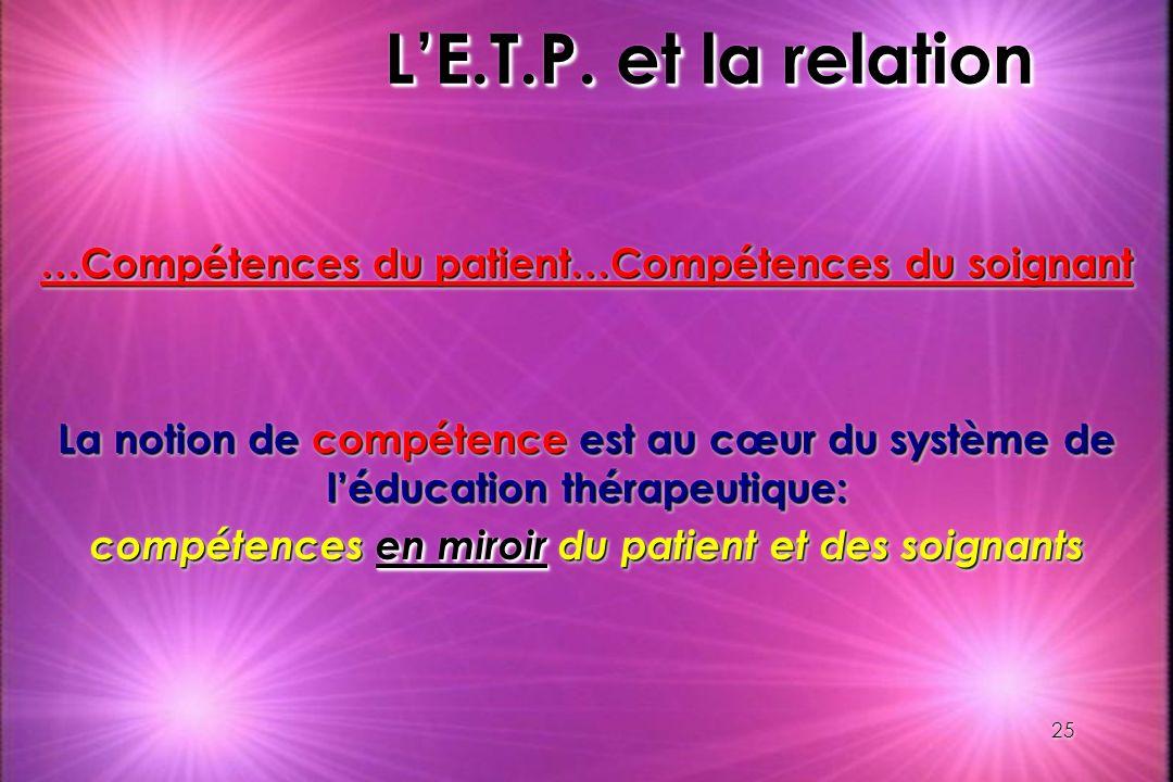 25 LE.T.P. et la relation …Compétences du patient…Compétences du soignant La notion de compétence est au cœur du système de léducation thérapeutique: