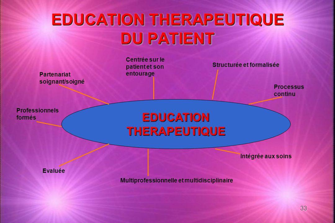 33 EDUCATION THERAPEUTIQUE DU PATIENT EDUCATIONTHERAPEUTIQUE Partenariat soignant/soigné Centrée sur le patient et son entourage Structurée et formali