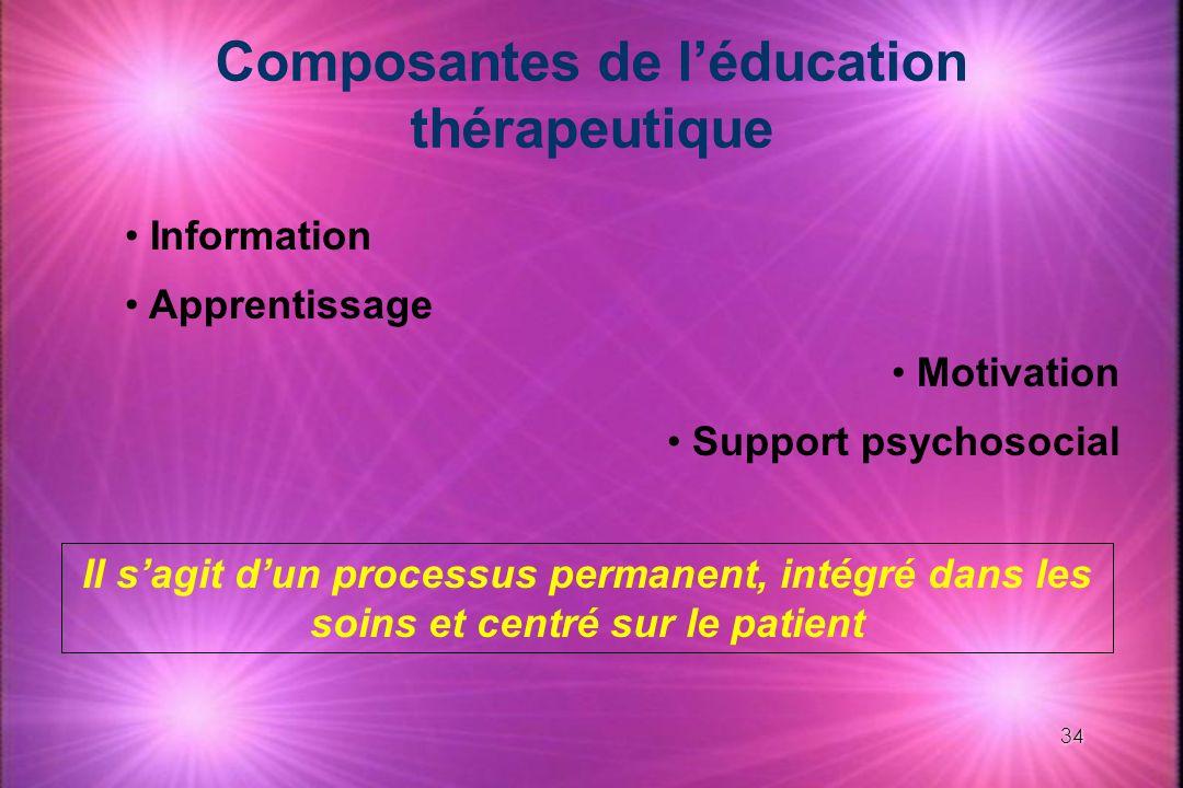 34 Composantes de léducation thérapeutique Information Apprentissage Motivation Support psychosocial Il sagit dun processus permanent, intégré dans le