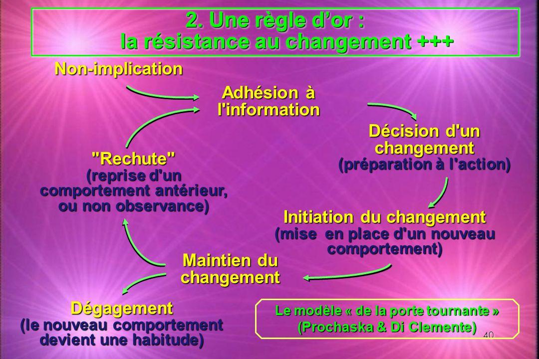 40 2.Une règle dor : la résistance au changement +++ Non-implication Adhésion à l'information Décision d'un changement (préparation à l'action)
