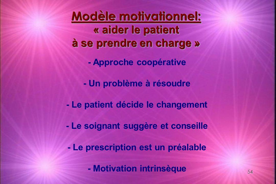 54 Modèle motivationnel: « aider le patient à se prendre en charge » - Approche coopérative - Un problème à résoudre - Le patient décide le changement