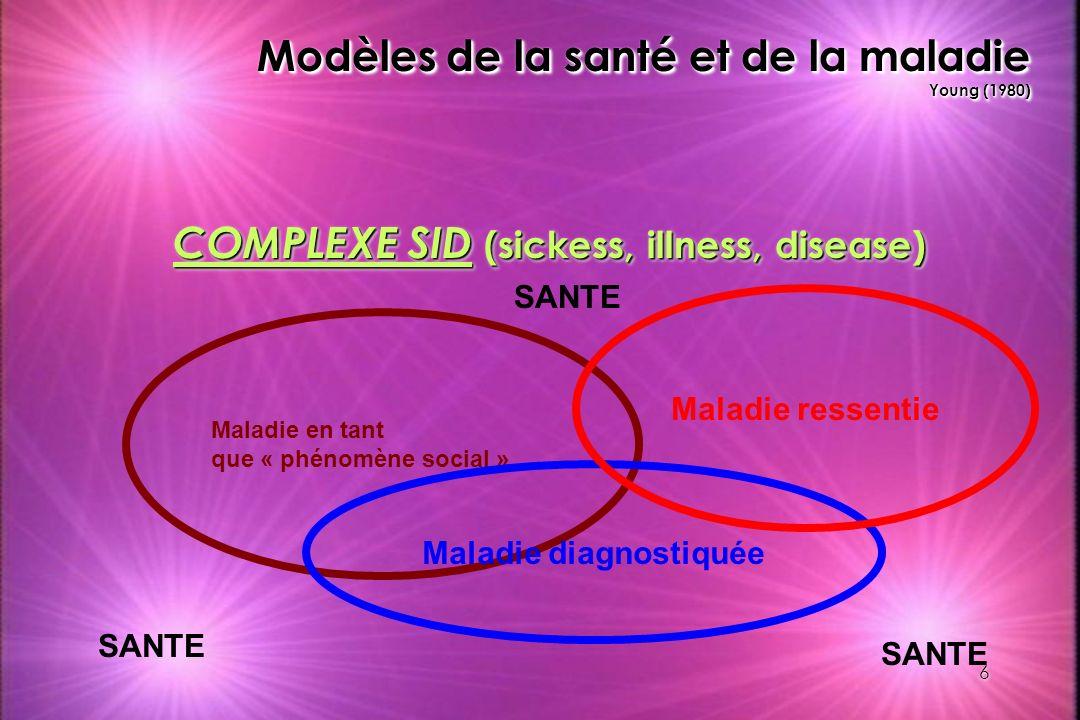 6 Modèles de la santé et de la maladie Young (1980) COMPLEXE SID (sickess, illness, disease) Maladie en tant que « phénomène social » Maladie diagnost