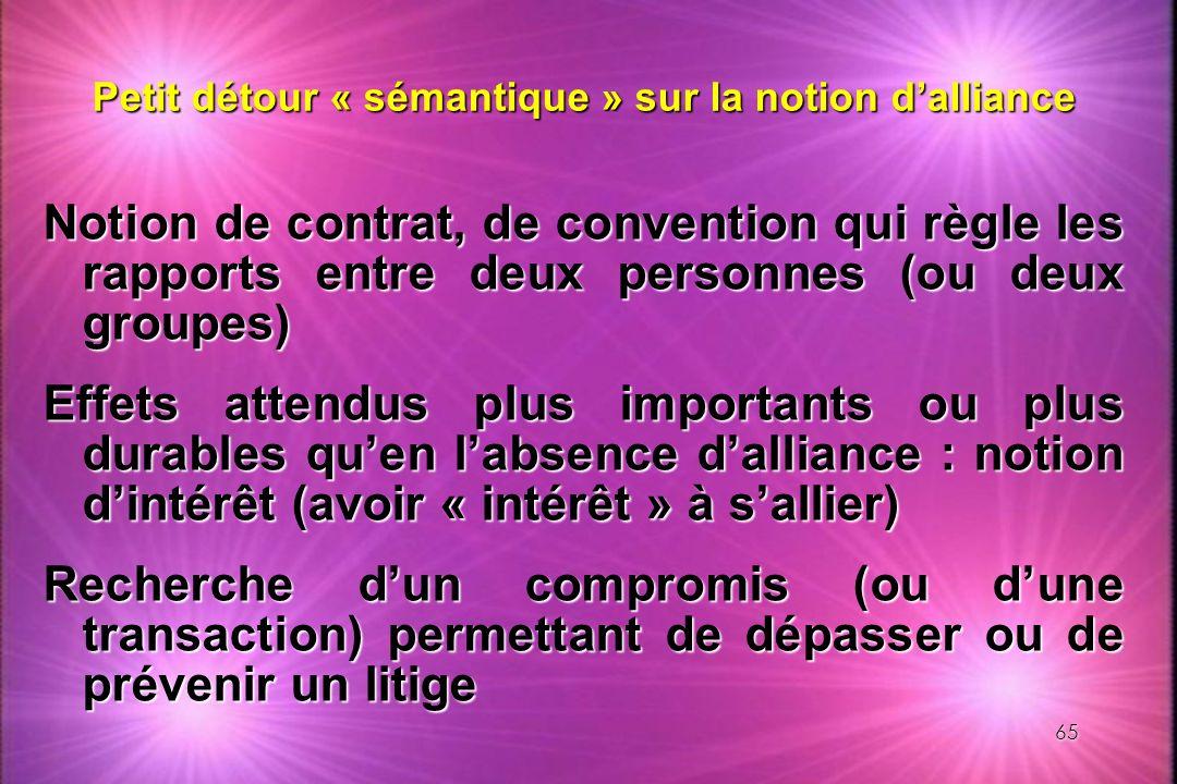 65 Petit détour « sémantique » sur la notion dalliance Notion de contrat, de convention qui règle les rapports entre deux personnes (ou deux groupes)