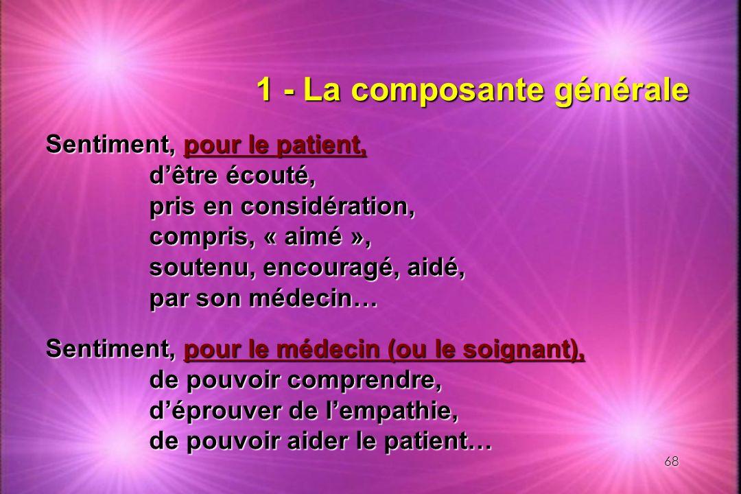 68 1 - La composante générale Sentiment, pour le patient, dêtre écouté, pris en considération, compris, « aimé », soutenu, encouragé, aidé, par son mé