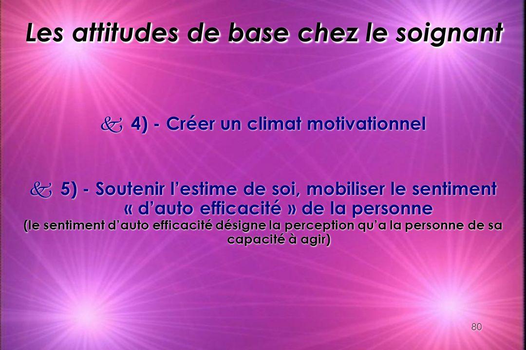 80 Les attitudes de base chez le soignant k 4) - Créer un climat motivationnel k 5) - Soutenir lestime de soi, mobiliser le sentiment « dauto efficaci