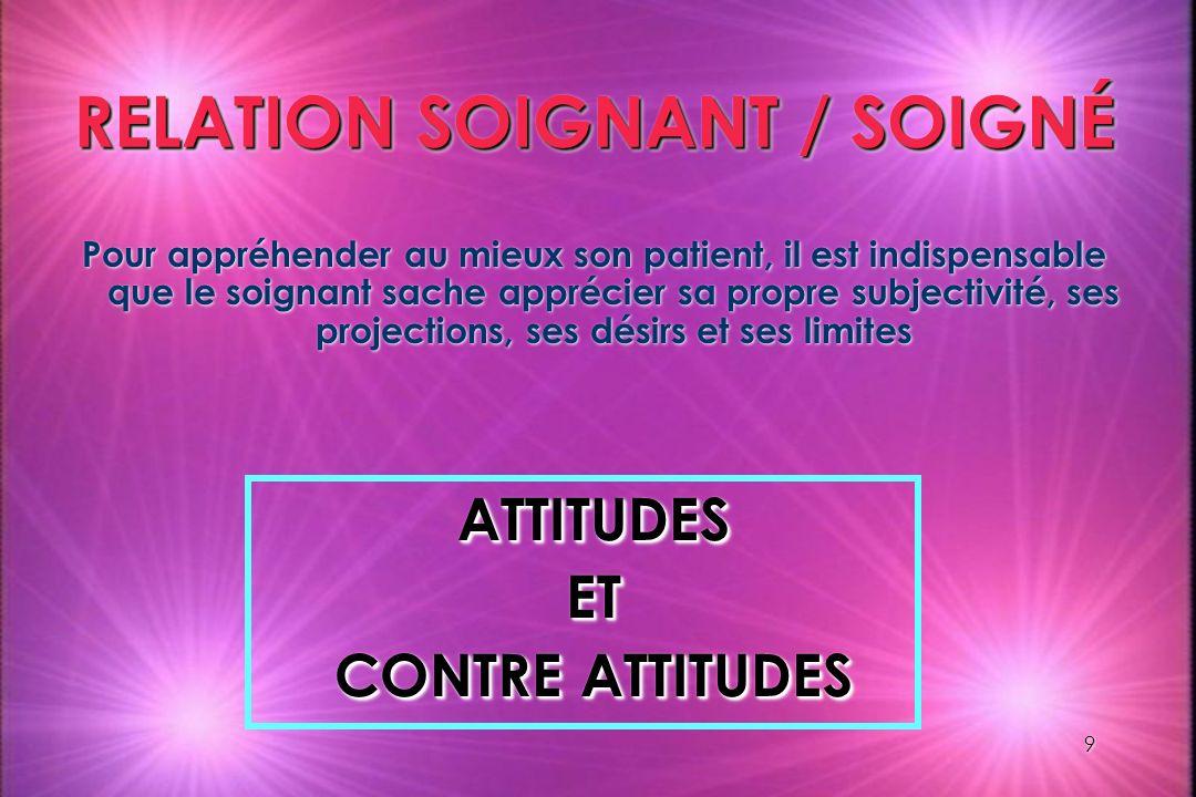 9 RELATION SOIGNANT / SOIGNÉ Pour appréhender au mieux son patient, il est indispensable que le soignant sache apprécier sa propre subjectivité, ses p
