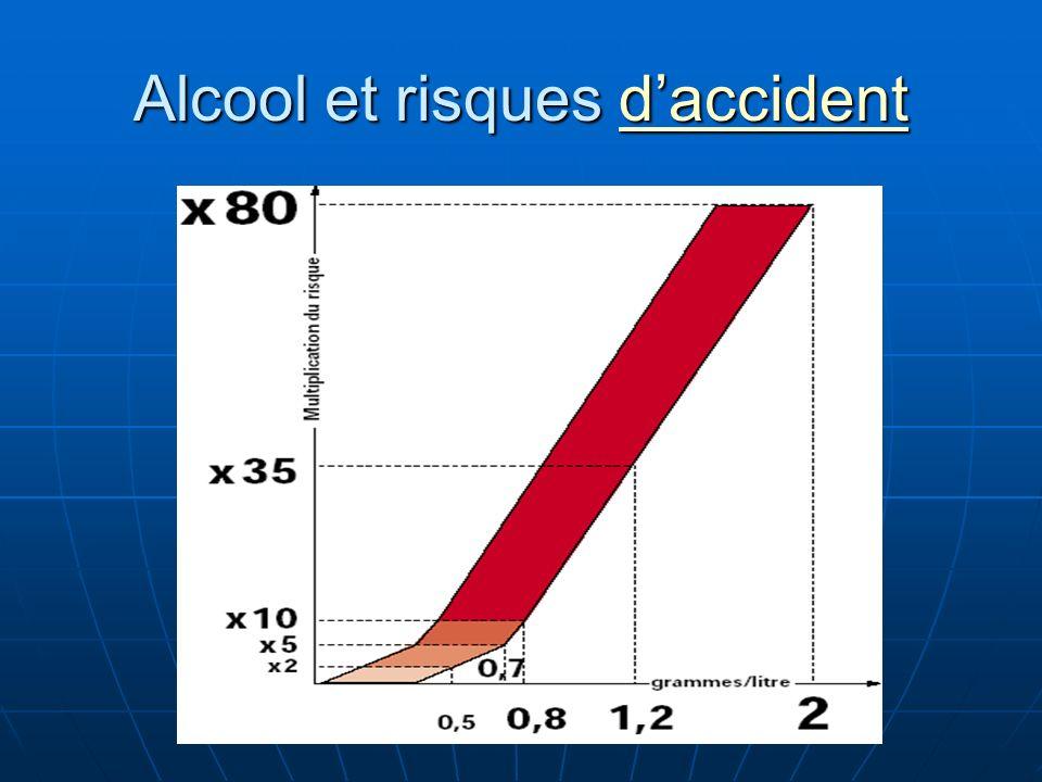 Police Municipale Fréjus Alcool et risques daccident daccident