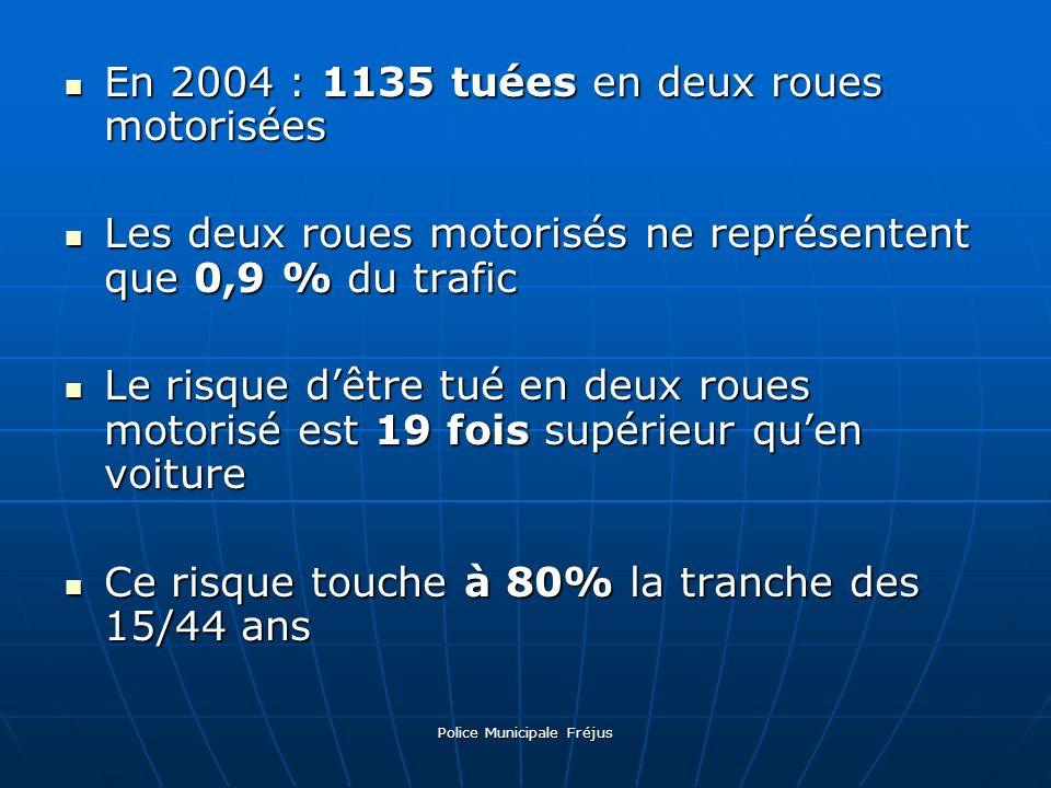 Police Municipale Fréjus En 2004 : 1135 tuées en deux roues motorisées En 2004 : 1135 tuées en deux roues motorisées Les deux roues motorisés ne repré