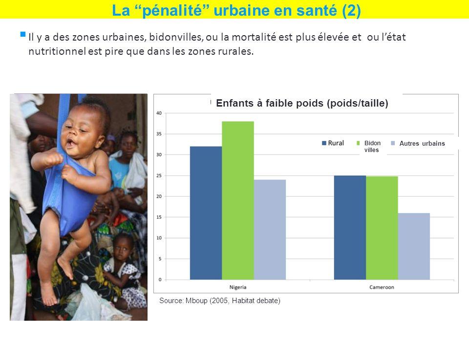 Il y a des zones urbaines, bidonvilles, ou la mortalité est plus élevée et ou létat nutritionnel est pire que dans les zones rurales.