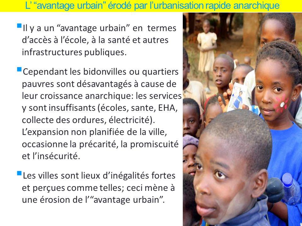 L avantage urbain érodé par lurbanisation rapide anarchique Il y a un avantage urbain en termes daccès à lécole, à la santé et autres infrastructures