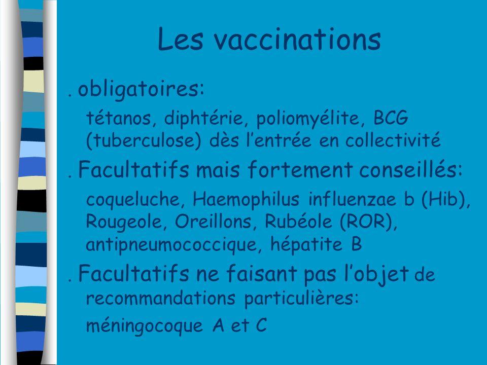 Les vaccinations. obligatoires: tétanos, diphtérie, poliomyélite, BCG (tuberculose) dès lentrée en collectivité. Facultatifs mais fortement conseillés