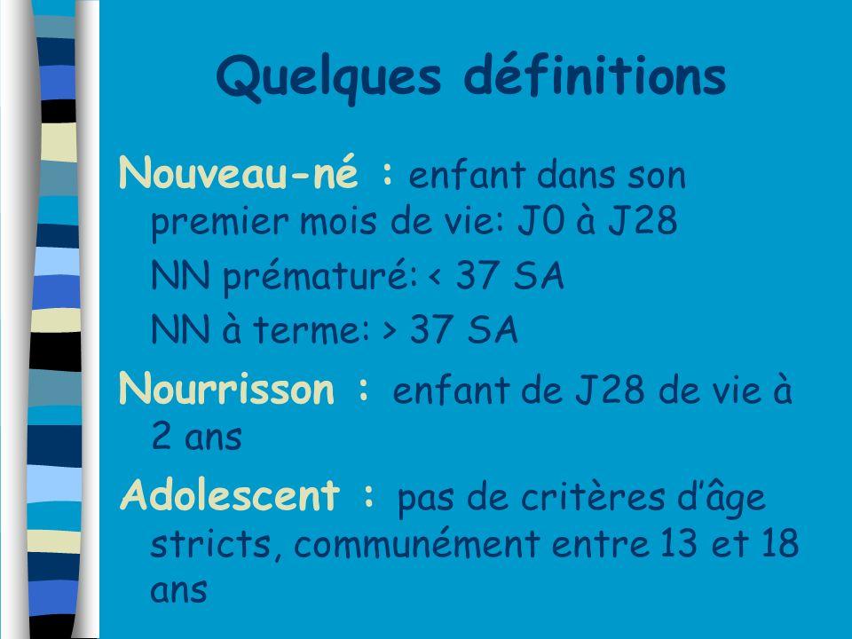 Quelques définitions Nouveau-né : enfant dans son premier mois de vie: J0 à J28 NN prématuré: < 37 SA NN à terme: > 37 SA Nourrisson : enfant de J28 d