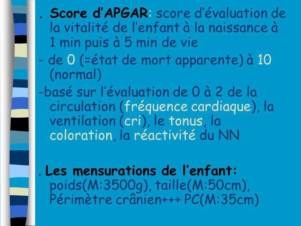 . Score dAPGAR: score dévaluation de la vitalité de lenfant à la naissance à 1 min puis à 5 min de vie - de 0 (=état de mort apparente) à 10 (normal)