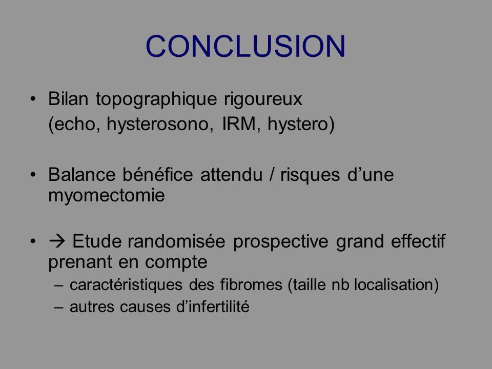 CONCLUSION Bilan topographique rigoureux (echo, hysterosono, IRM, hystero) Balance bénéfice attendu / risques dune myomectomie Etude randomisée prospe