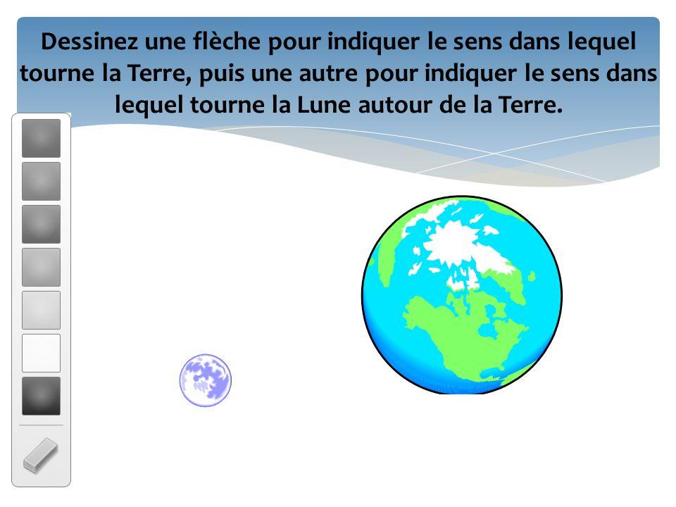 Dessinez une flèche pour indiquer le sens dans lequel tourne la Terre, puis une autre pour indiquer le sens dans lequel tourne la Lune autour de la Te