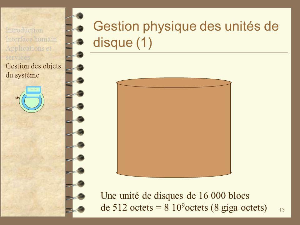 13 Gestion physique des unités de disque (1) Une unité de disques de 16 000 blocs de 512 octets = 8 10 9 octets (8 giga octets) Gestion des Fichiers A