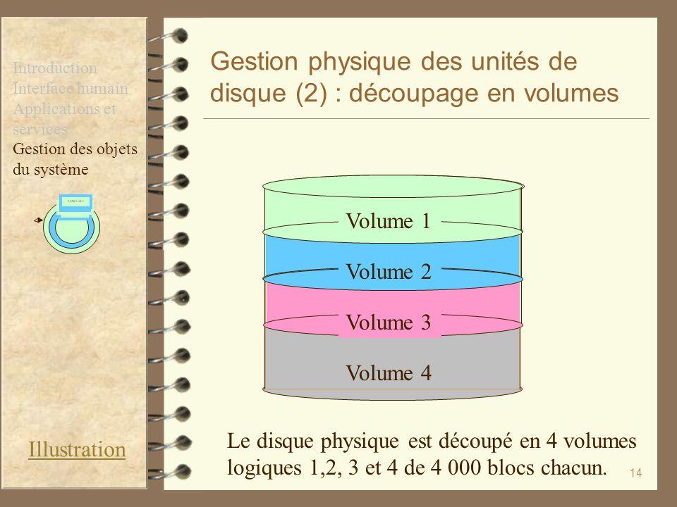 14 Gestion physique des unités de disque (2) : découpage en volumes Le disque physique est découpé en 4 volumes logiques 1,2, 3 et 4 de 4 000 blocs ch