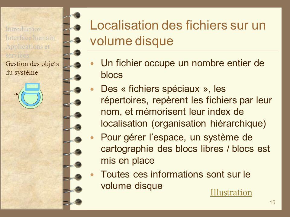15 Localisation des fichiers sur un volume disque Un fichier occupe un nombre entier de blocs Des « fichiers spéciaux », les répertoires, repèrent les