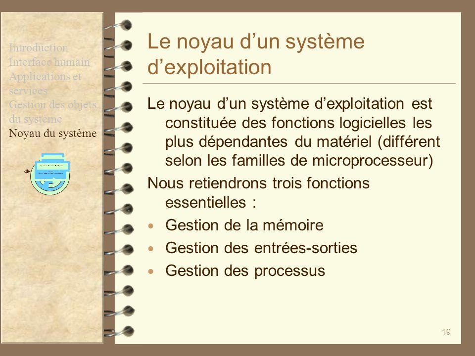 19 Le noyau dun système dexploitation Le noyau dun système dexploitation est constituée des fonctions logicielles les plus dépendantes du matériel (di