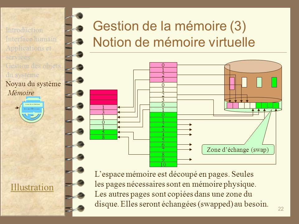 22 Gestion de la mémoire (3) Notion de mémoire virtuelle 0 1 2 3 0 1 2 3 0 1 0 1 2 3 4 5 6 7 8 9 10 1 3 1 0 1 5 8... Lespace mémoire est découpé en pa