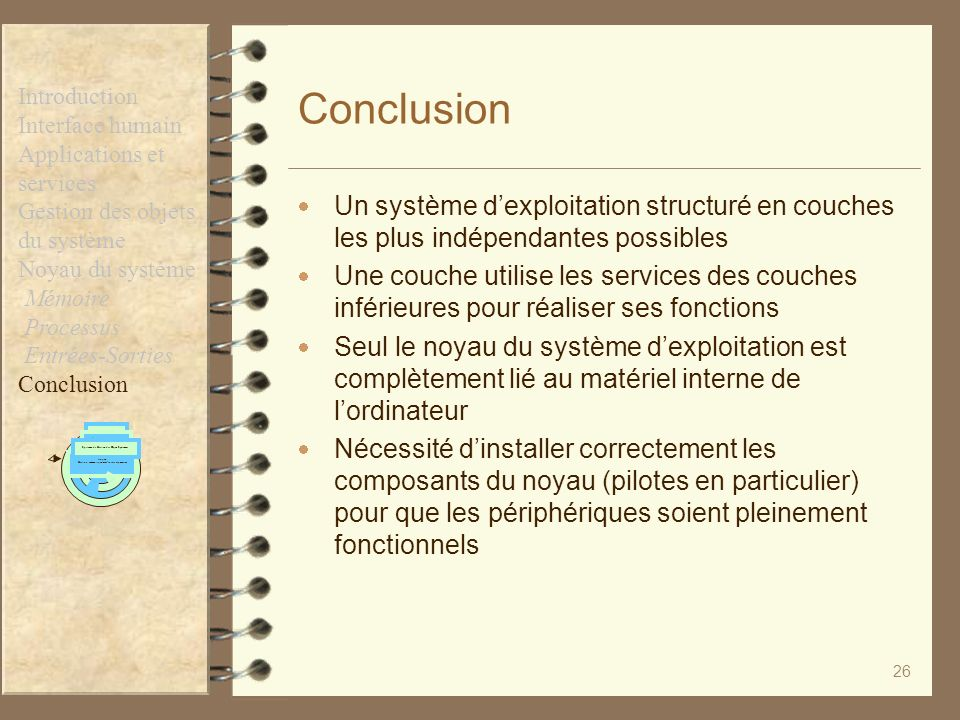 26 Conclusion Un système dexploitation structuré en couches les plus indépendantes possibles Une couche utilise les services des couches inférieures p