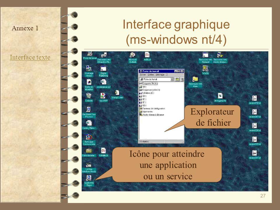 27 Interface graphique (ms-windows nt/4) Explorateur de fichier Icône pour atteindre une application ou un service Annexe 1 Interface texte