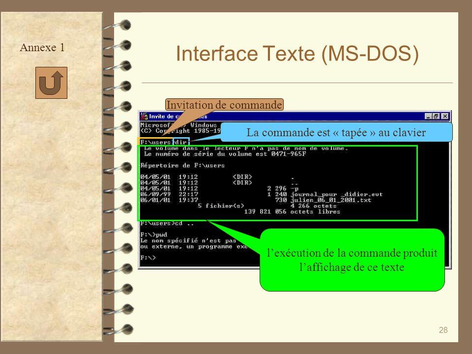 28 Interface Texte (MS-DOS) Invitation de commande La commande est « tapée » au clavier lexécution de la commande produit laffichage de ce texte Annex