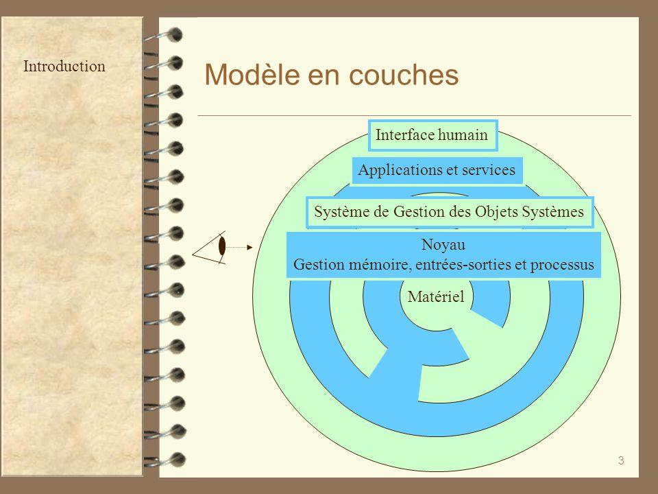 3 Modèle en couches Introduction Matériel Noyau Gestion mémoire, entrées-sorties et processus Interface humain Applications et servicesSystème de Gest