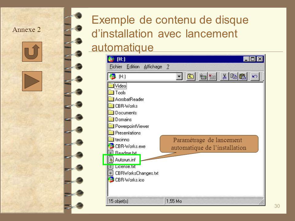 30 Exemple de contenu de disque dinstallation avec lancement automatique Paramétrage de lancement automatique de linstallation Annexe 2