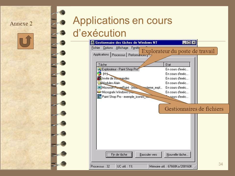 34 Applications en cours dexécution Annexe 2 Explorateur du poste de travail Gestionnaire de fichiers Gestionnaires de fichiers